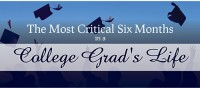 The Most Critical Six Months in a College Grad's Life